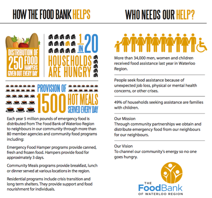 food-bank-fact-sheet-2016